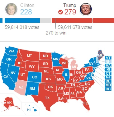 us-election
